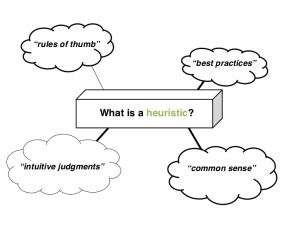 Source: http://www.slideshare.net/AbbyCovert/information-architecture-heuristics
